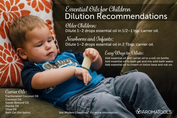 at_eoschildren_dilutionrecommendations_1200